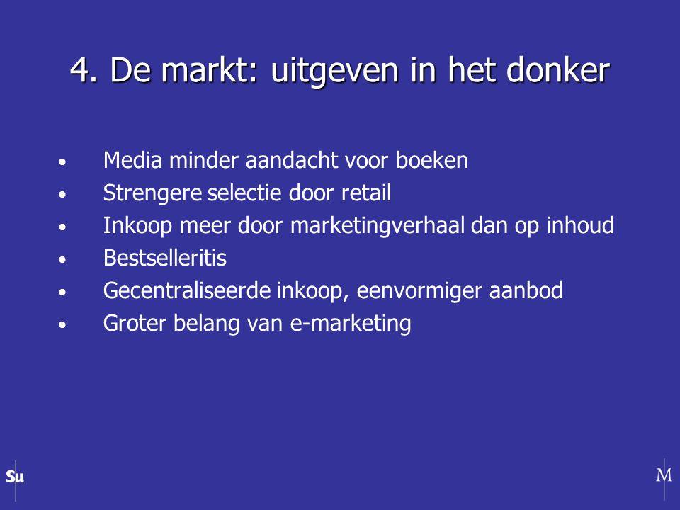 Media minder aandacht voor boeken Strengere selectie door retail Inkoop meer door marketingverhaal dan op inhoud Bestselleritis Gecentraliseerde inkoop, eenvormiger aanbod Groter belang van e-marketing 4.