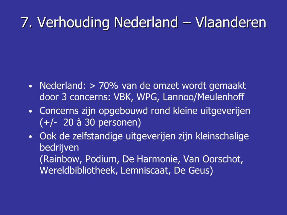 7. Verhouding Nederland – Vlaanderen Nederland: > 70% van de omzet wordt gemaakt door 3 concerns: VBK, WPG, Lannoo/Meulenhoff Concerns zijn opgebouwd