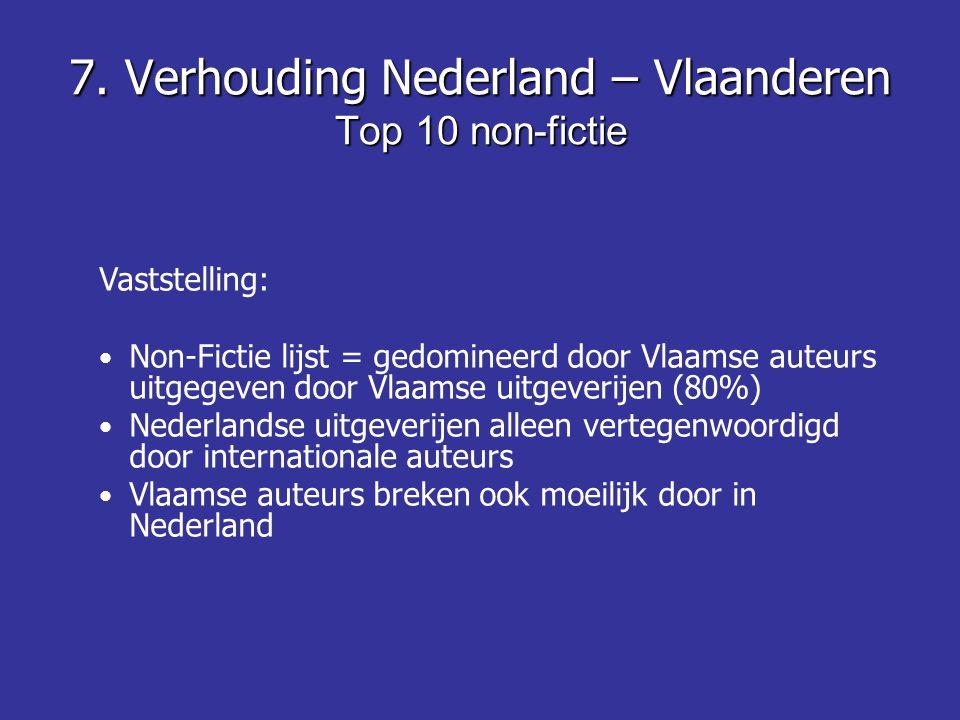 7. Verhouding Nederland – Vlaanderen Top 10 non-fictie Vaststelling: Non-Fictie lijst = gedomineerd door Vlaamse auteurs uitgegeven door Vlaamse uitge