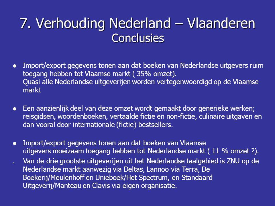 7. Verhouding Nederland – Vlaanderen Conclusies Import/export gegevens tonen aan dat boeken van Nederlandse uitgevers ruim toegang hebben tot Vlaamse