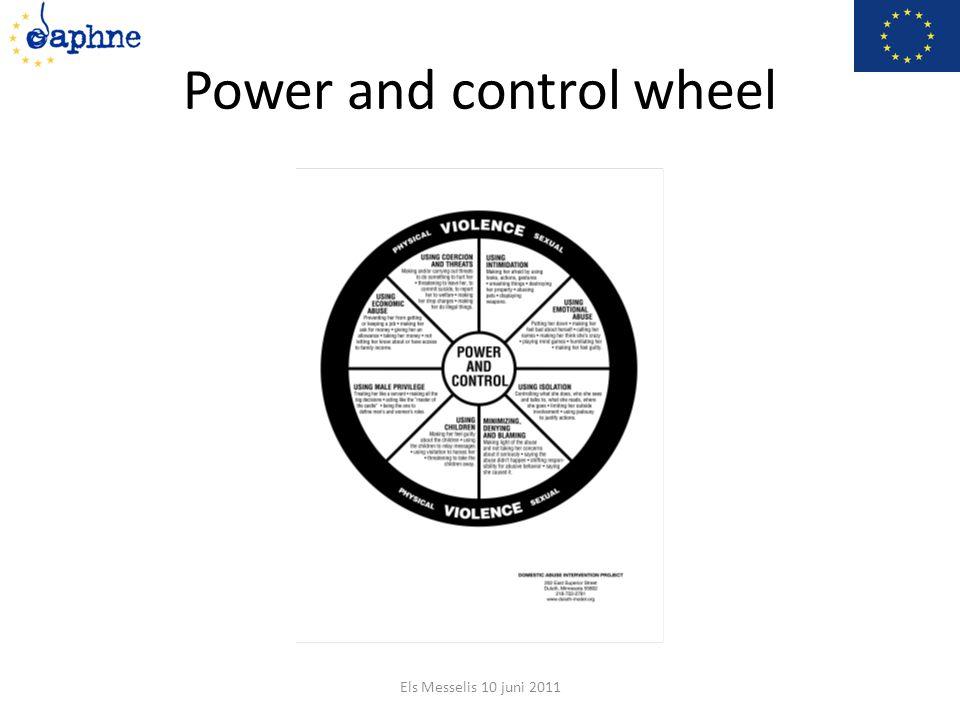 Power and control wheel Els Messelis 10 juni 2011