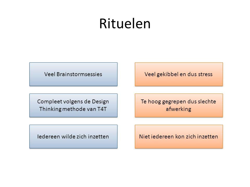 Rituelen Veel Brainstormsessies Compleet volgens de Design Thinking methode van T4T Iedereen wilde zich inzetten Veel gekibbel en dus stress Te hoog g