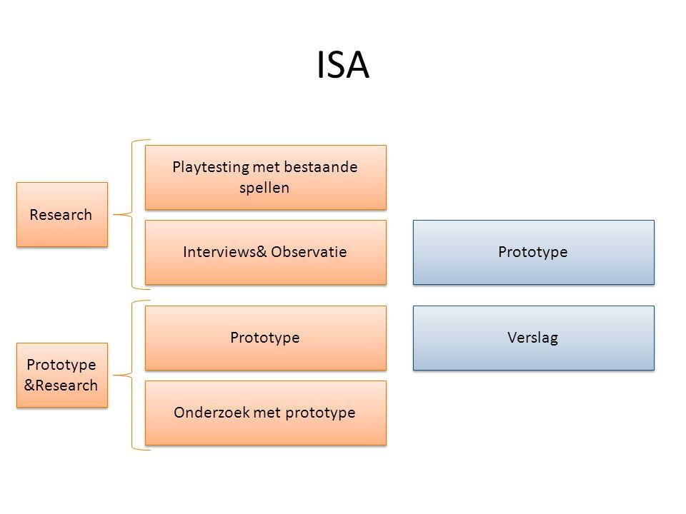 ISA Eerste deel van het verslag maken: +- 3 uur Playtesting van bestaande spellen: +- 17 uur Interviews& Observatie: +- 15 uur Deel van het verslag maken: +- 5 uur Maken Prototype op basis van verslag: +- 30 uur Onderzoek met Prototype: +- 25 uur Verbeteren van Prototype tijdens onderzoek: +- 10 uur Verder verslag maken: +- 7 uur