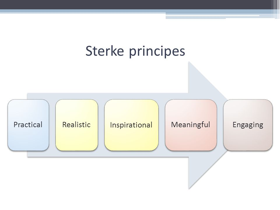 Sterke principes Practical Realistic Inspirational Meaningful Engaging