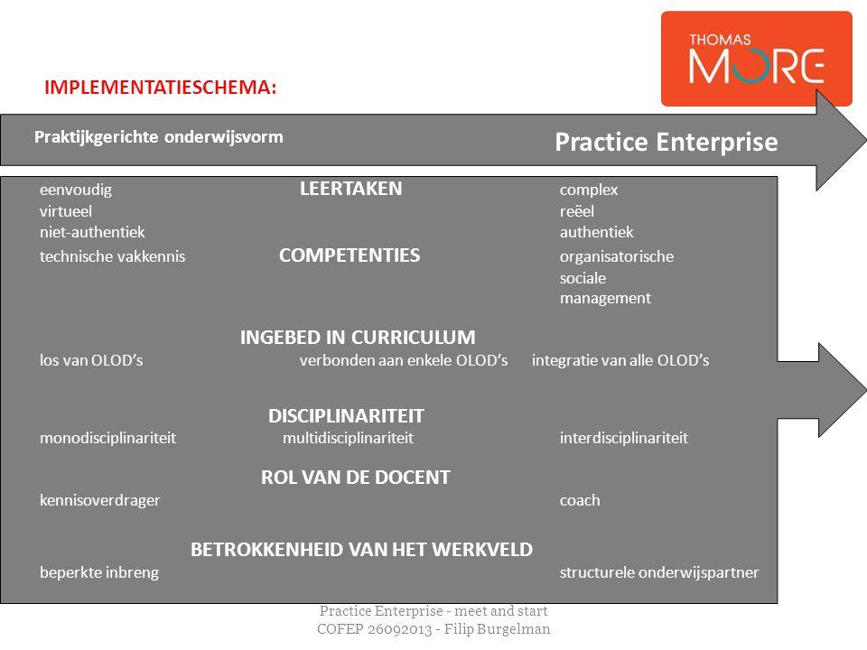 Practice Enterprise - meet and start COFEP 26092013 - Filip Burgelman Praktijkgerichte onderwijsvorm Practice Enterprise eenvoudig LEERTAKEN complex v