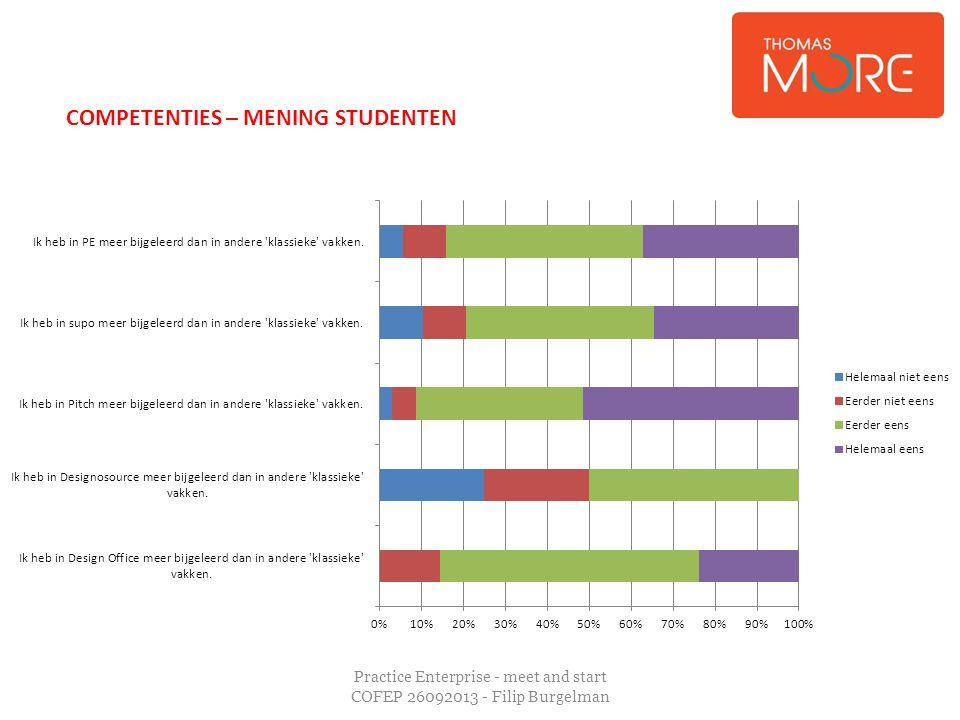 Practice Enterprise - meet and start COFEP 26092013 - Filip Burgelman COMPETENTIES – MENING STUDENTEN