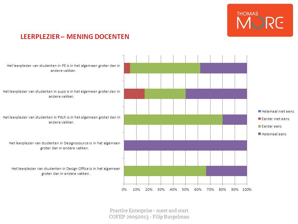 Practice Enterprise - meet and start COFEP 26092013 - Filip Burgelman LEERPLEZIER – MENING DOCENTEN