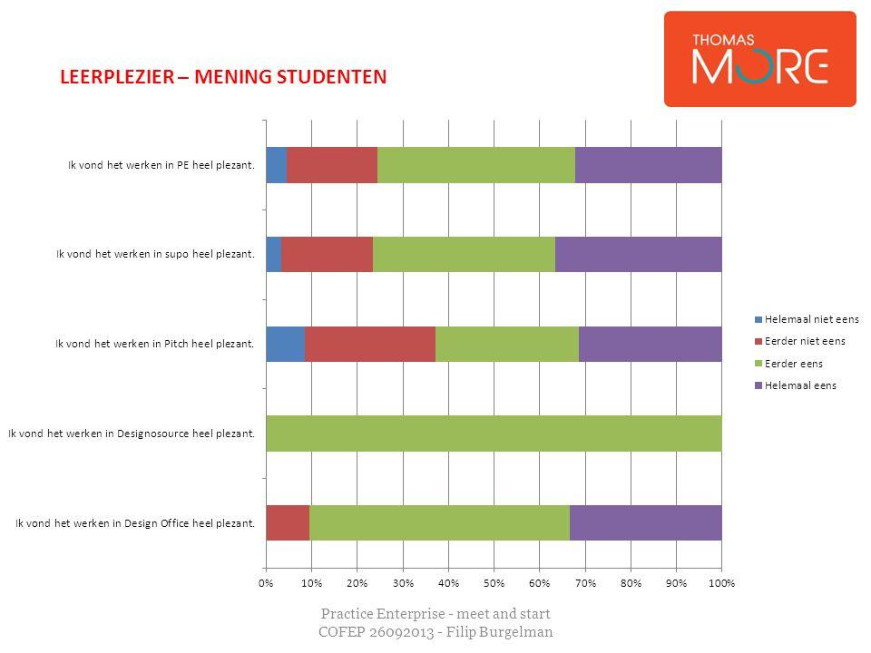 Practice Enterprise - meet and start COFEP 26092013 - Filip Burgelman LEERPLEZIER – MENING STUDENTEN