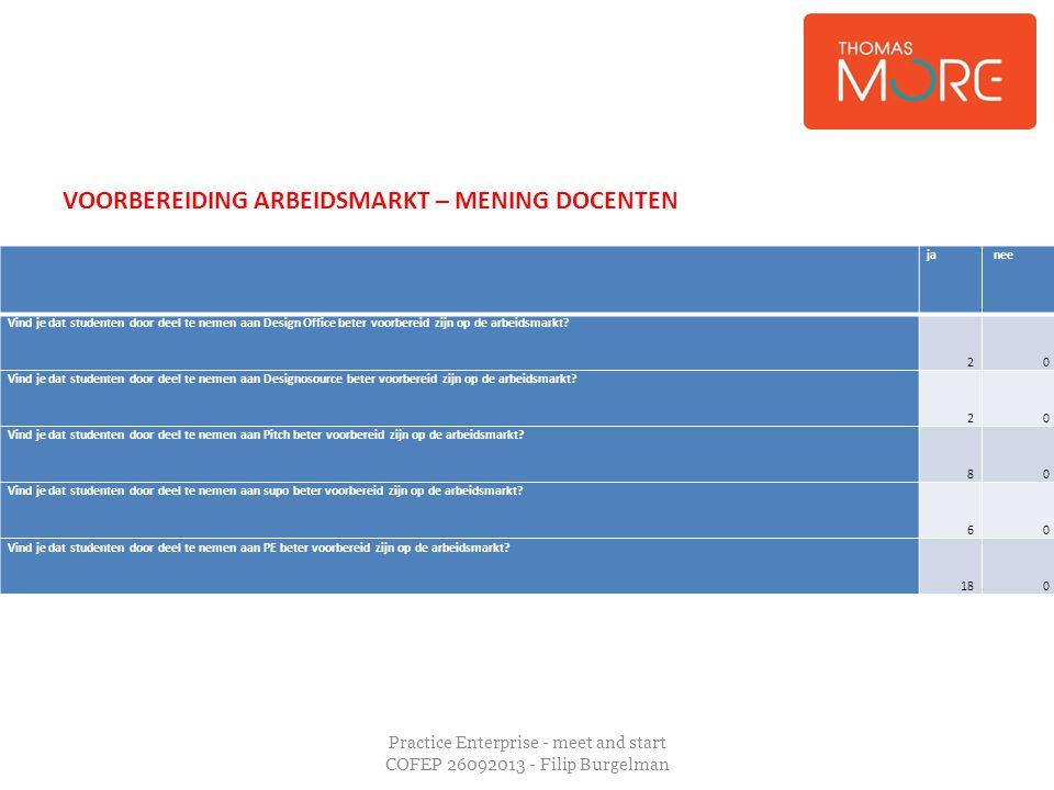 Practice Enterprise - meet and start COFEP 26092013 - Filip Burgelman ja nee Vind je dat studenten door deel te nemen aan Design Office beter voorbere