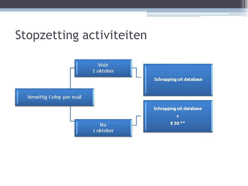 Stopzetting activiteiten Verwittig Cofep per mail Vóór 1 oktober Schrapping uit database Na 1 oktober Schrapping uit database + € 50 **