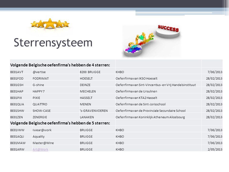 Sterrensysteem Volgende Belgische oefenfirma's hebben de 4 sterren: BE01AVT@vertise8200 BRUGGEKHBO7/06/2013 BE01FODFODRIMATHOESELTOefenfirma van IKSO