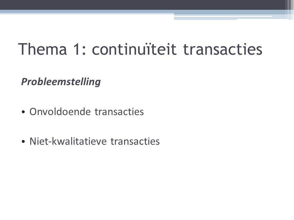 Thema 1: continuïteit transacties Probleemstelling Onvoldoende transacties Niet-kwalitatieve transacties