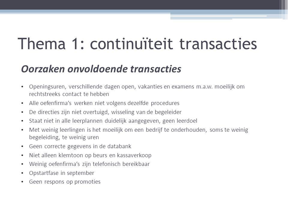 Thema 1: continuïteit transacties Oorzaken onvoldoende transacties Openingsuren, verschillende dagen open, vakanties en examens m.a.w. moeilijk om rec