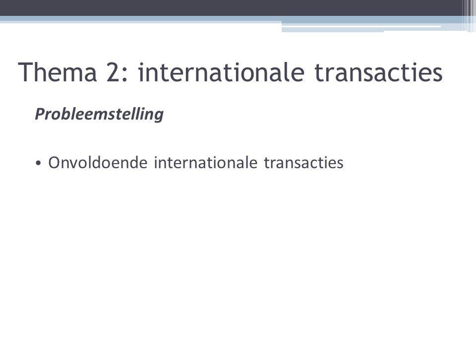 Thema 2: internationale transacties Probleemstelling Onvoldoende internationale transacties