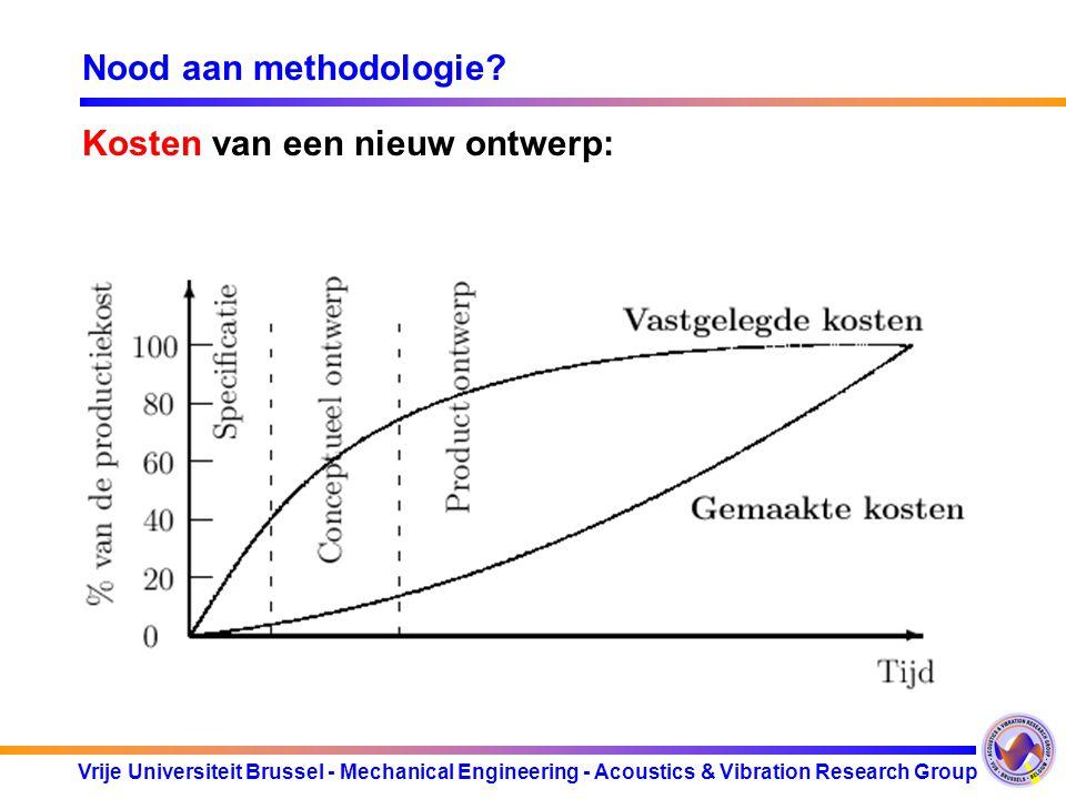 Vrije Universiteit Brussel - Mechanical Engineering - Acoustics & Vibration Research Group Nood aan methodologie? Kosten van een nieuw ontwerp: