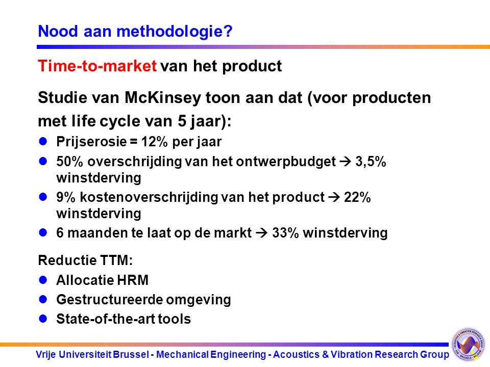 Vrije Universiteit Brussel - Mechanical Engineering - Acoustics & Vibration Research Group Nood aan methodologie? Time-to-market van het product Studi