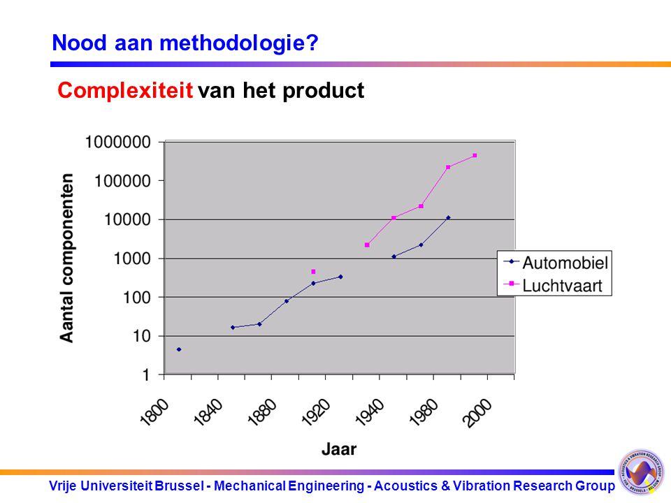 Vrije Universiteit Brussel - Mechanical Engineering - Acoustics & Vibration Research Group Nood aan methodologie? Complexiteit van het product