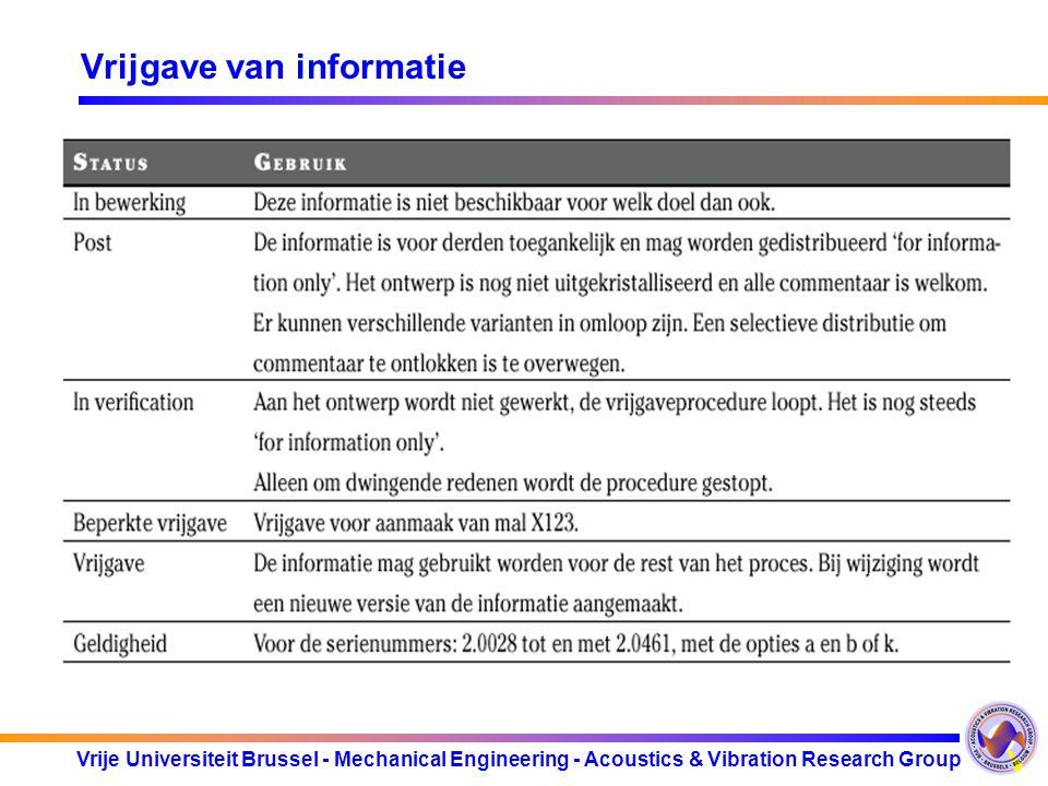 Vrije Universiteit Brussel - Mechanical Engineering - Acoustics & Vibration Research Group Vrijgave van informatie