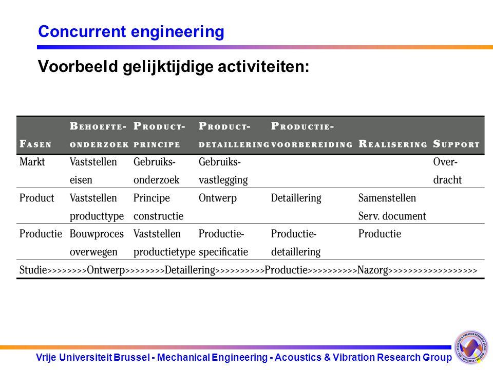 Vrije Universiteit Brussel - Mechanical Engineering - Acoustics & Vibration Research Group Concurrent engineering Voorbeeld gelijktijdige activiteiten