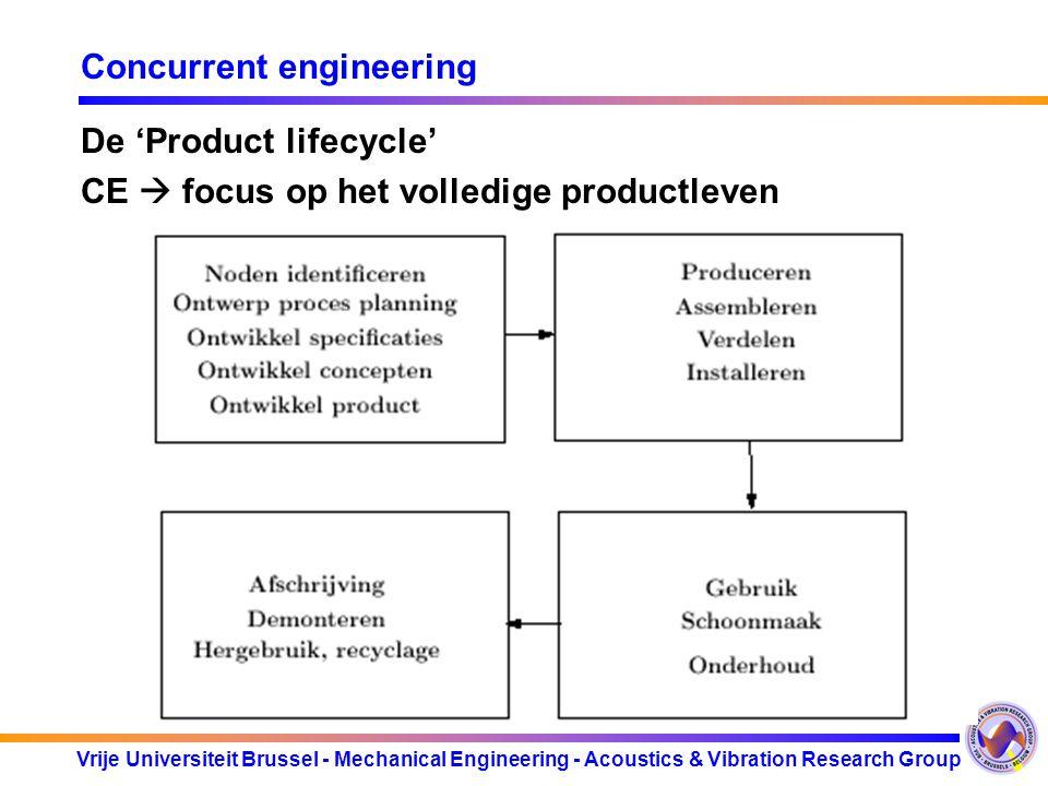 Vrije Universiteit Brussel - Mechanical Engineering - Acoustics & Vibration Research Group Concurrent engineering De 'Product lifecycle' CE  focus op