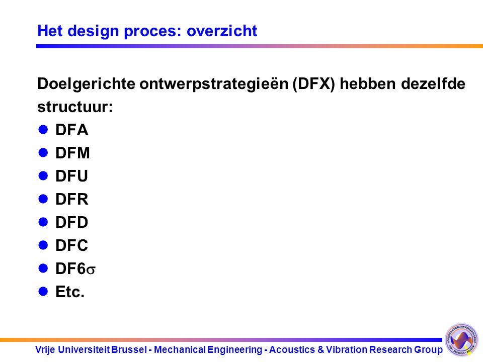 Vrije Universiteit Brussel - Mechanical Engineering - Acoustics & Vibration Research Group Het design proces: overzicht Doelgerichte ontwerpstrategieë