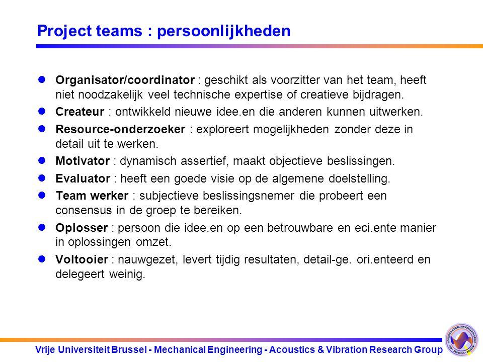 Vrije Universiteit Brussel - Mechanical Engineering - Acoustics & Vibration Research Group Project teams : persoonlijkheden Organisator/coordinator :