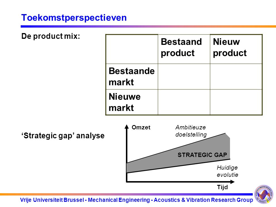 Vrije Universiteit Brussel - Mechanical Engineering - Acoustics & Vibration Research Group Toekomstperspectieven De product mix: 'Strategic gap' analy