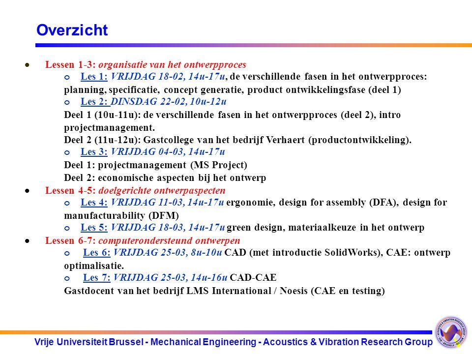 Vrije Universiteit Brussel - Mechanical Engineering - Acoustics & Vibration Research Group 5.