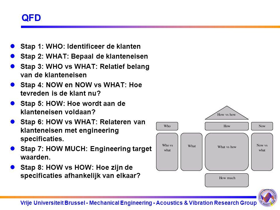 Vrije Universiteit Brussel - Mechanical Engineering - Acoustics & Vibration Research Group QFD Stap 1: WHO: Identificeer de klanten Stap 2: WHAT: Bepa