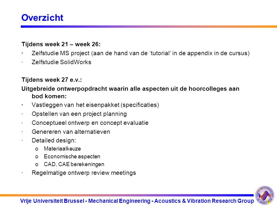 Vrije Universiteit Brussel - Mechanical Engineering - Acoustics & Vibration Research Group Overzicht Tijdens week 21 – week 26: ·Zelfstudie MS project