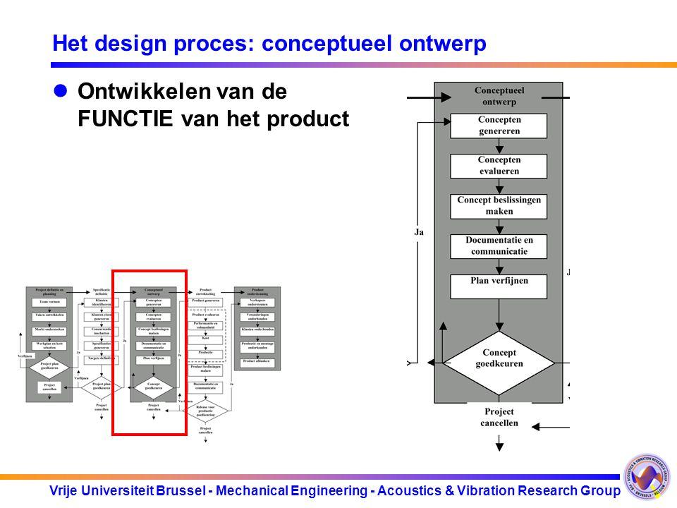 Vrije Universiteit Brussel - Mechanical Engineering - Acoustics & Vibration Research Group Het design proces: conceptueel ontwerp Ontwikkelen van de F