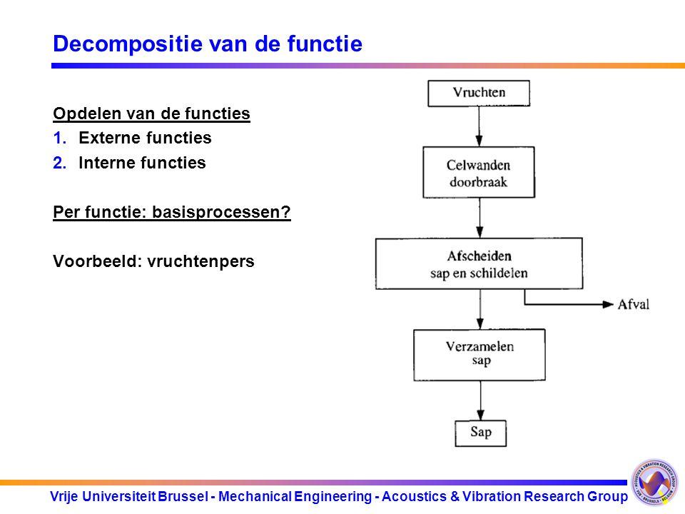Vrije Universiteit Brussel - Mechanical Engineering - Acoustics & Vibration Research Group Decompositie van de functie Opdelen van de functies 1.Exter