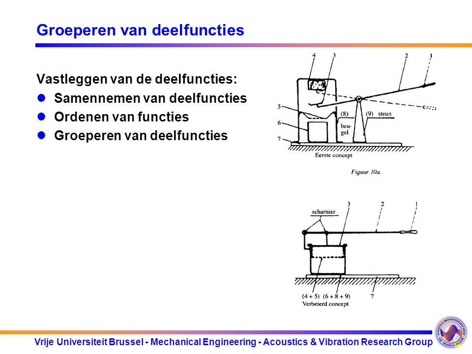 Vrije Universiteit Brussel - Mechanical Engineering - Acoustics & Vibration Research Group Groeperen van deelfuncties Vastleggen van de deelfuncties: