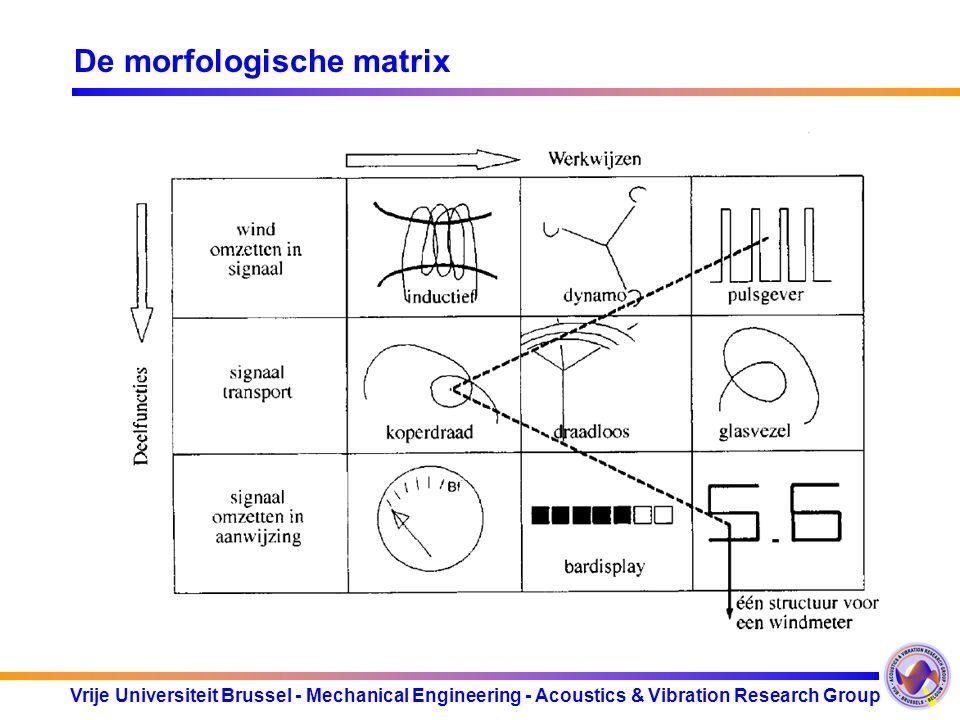 Vrije Universiteit Brussel - Mechanical Engineering - Acoustics & Vibration Research Group De morfologische matrix