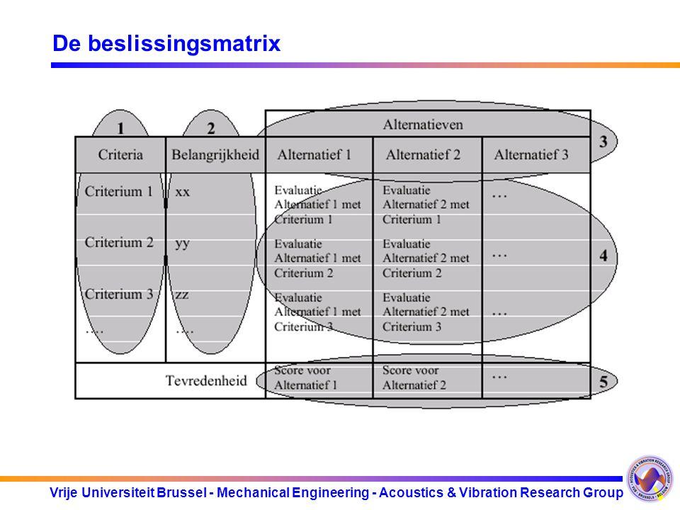 Vrije Universiteit Brussel - Mechanical Engineering - Acoustics & Vibration Research Group De beslissingsmatrix