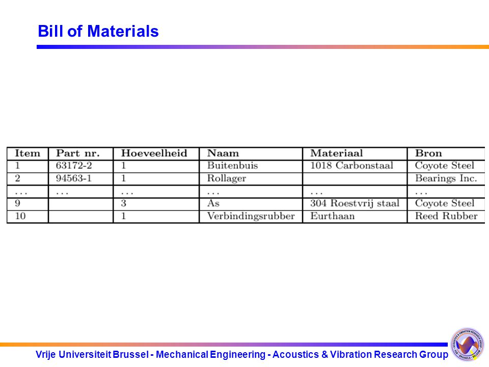 Vrije Universiteit Brussel - Mechanical Engineering - Acoustics & Vibration Research Group Bill of Materials