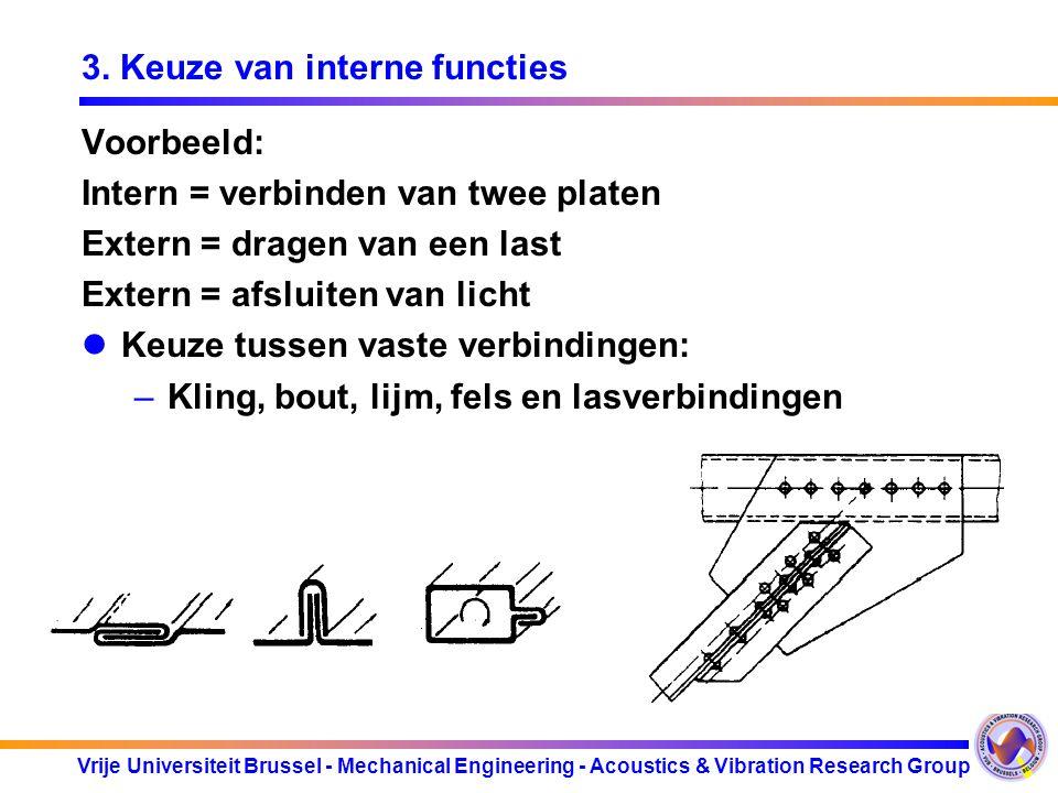 Vrije Universiteit Brussel - Mechanical Engineering - Acoustics & Vibration Research Group 3. Keuze van interne functies Voorbeeld: Intern = verbinden