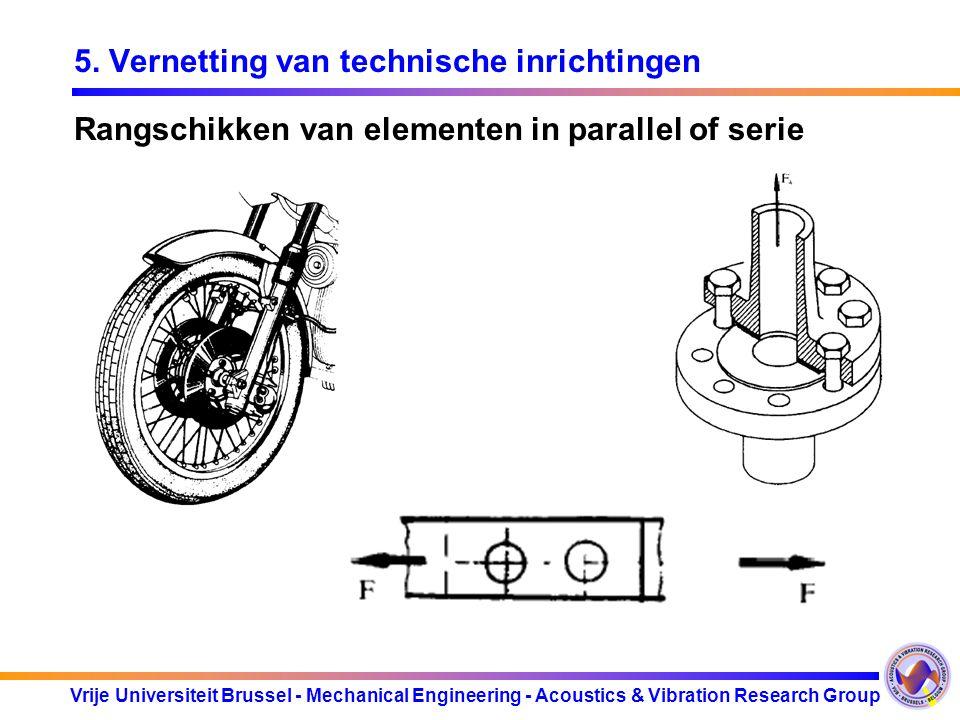 Vrije Universiteit Brussel - Mechanical Engineering - Acoustics & Vibration Research Group 5. Vernetting van technische inrichtingen Rangschikken van