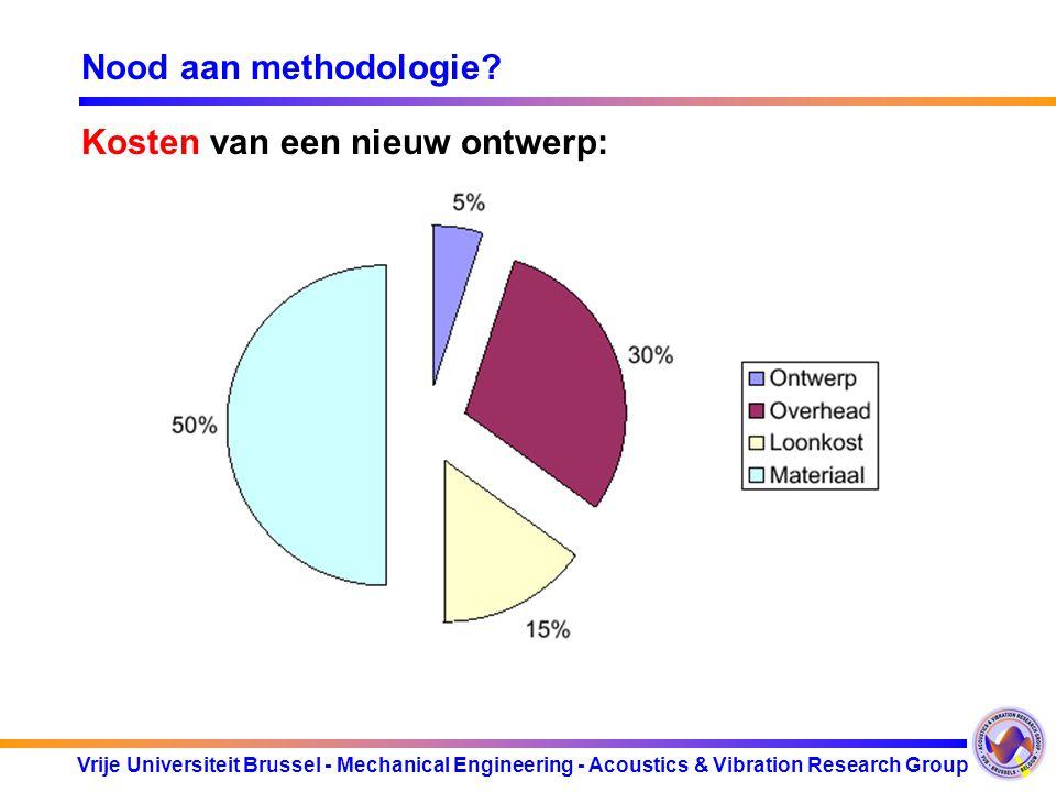 Vrije Universiteit Brussel - Mechanical Engineering - Acoustics & Vibration Research Group Het design proces: product ontwikkeling Ontwerp principes voor vergroten van het werkingsgebied: 1.Inspelen op natuurlijke processen; 2.het (optimaal) afstemmen van schalen waarop processen werken; 3.de keuze van interne (deel)functies met het oog op de optimale vervulling van de externe (deel)functies; 4.de (optimale) groepering van interne (deel)functies en hun structuren; 5.de (optimale) vernetting van technische inrichtingen; 6.het principe van de,,contact-inhibitie''; 7.het vergroten van het werkgebied door middel van het verschuiven van haar grenzen.