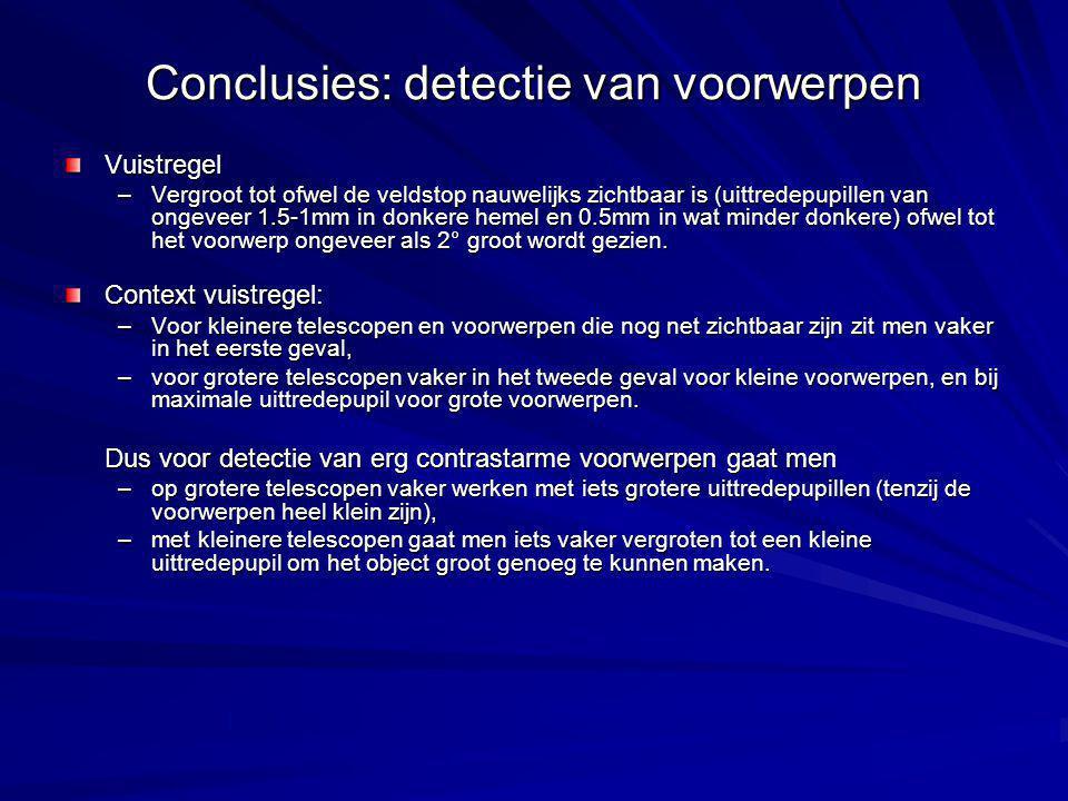 Conclusies: detectie van voorwerpen Vuistregel –Vergroot tot ofwel de veldstop nauwelijks zichtbaar is (uittredepupillen van ongeveer 1.5-1mm in donkere hemel en 0.5mm in wat minder donkere) ofwel tot het voorwerp ongeveer als 2° groot wordt gezien.