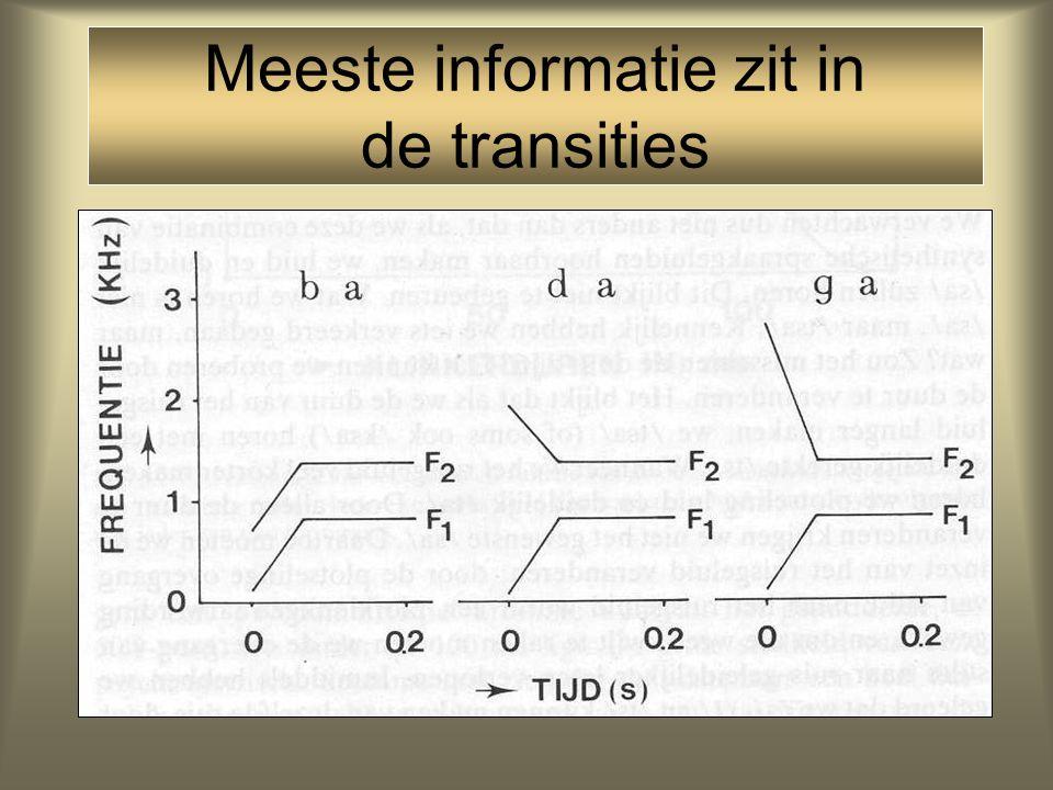Equalisatie (EQ) De afstelling van een frequentieweergave in een audiosignaal om de gewenste klank te krijgen Een equalizer kan bepaalde frequenties a