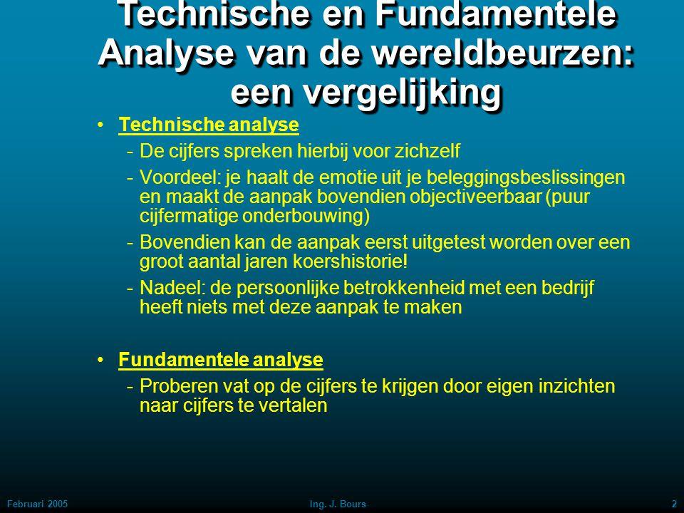 Model 3 voor futuretrading op de AEX-index: Waarom zou dit werken en zo ja: Hoe dan? Ing. J. Bours jfhm-bours@home.nl