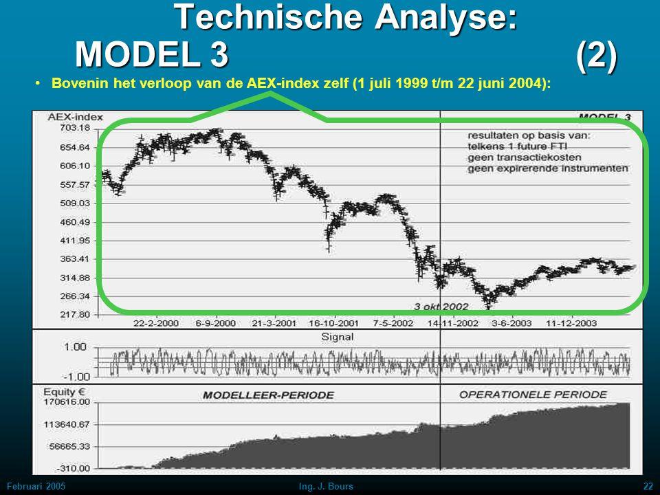 Februari 200521Ing. J. Bours Technische Analyse: MODEL 3 (1) Het modelleerproces voor het maken van model 3 heeft geleid tot onderstaande resultaat, h
