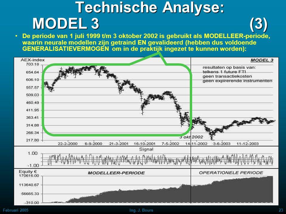 Februari 200522Ing. J. Bours Technische Analyse: MODEL 3 (2) Bovenin het verloop van de AEX-index zelf (1 juli 1999 t/m 22 juni 2004):