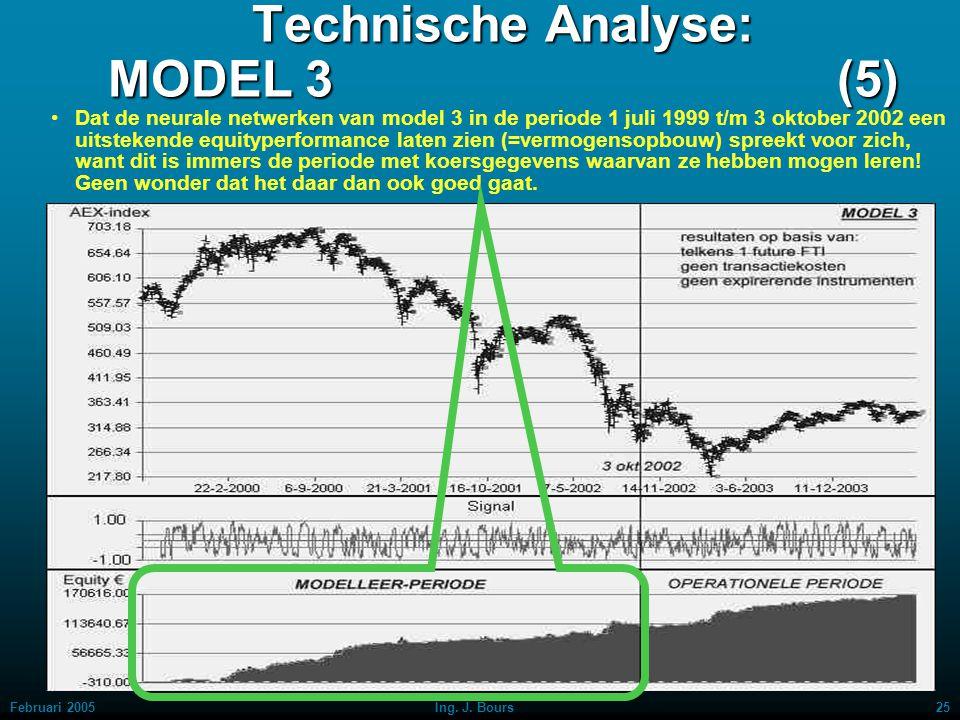 Februari 200524Ing. J. Bours Technische Analyse: MODEL 3 (4) De periode van 3 oktober 2002 tot en met 22 juni 2004 is gebruikt als OPERATIONELE period