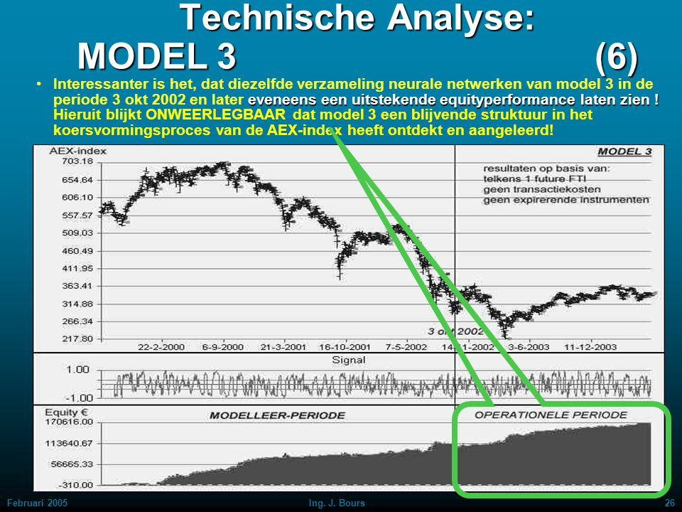 Februari 200525Ing. J. Bours Technische Analyse: MODEL 3 (5) Dat de neurale netwerken van model 3 in de periode 1 juli 1999 t/m 3 oktober 2002 een uit