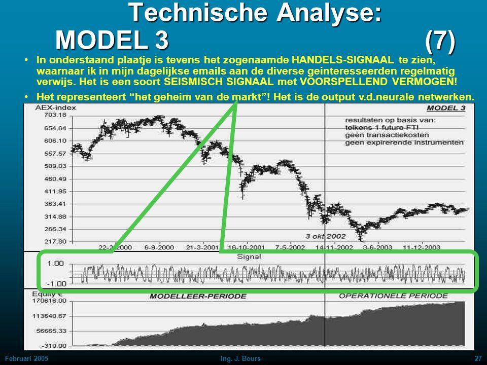 Februari 200526Ing. J. Bours Technische Analyse: MODEL 3 (6) eveneens een uitstekende equityperformance laten zien !Interessanter is het, dat diezelfd