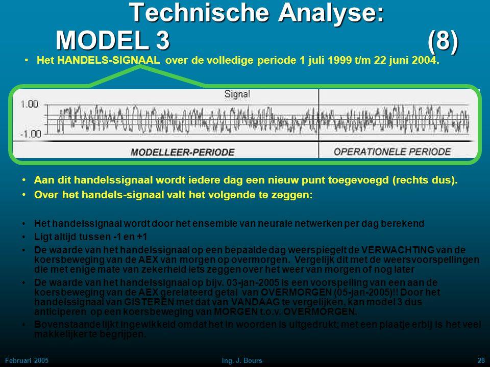 Februari 200527Ing. J. Bours Technische Analyse: MODEL 3 (7) In onderstaand plaatje is tevens het zogenaamde HANDELS-SIGNAAL te zien, waarnaar ik in m