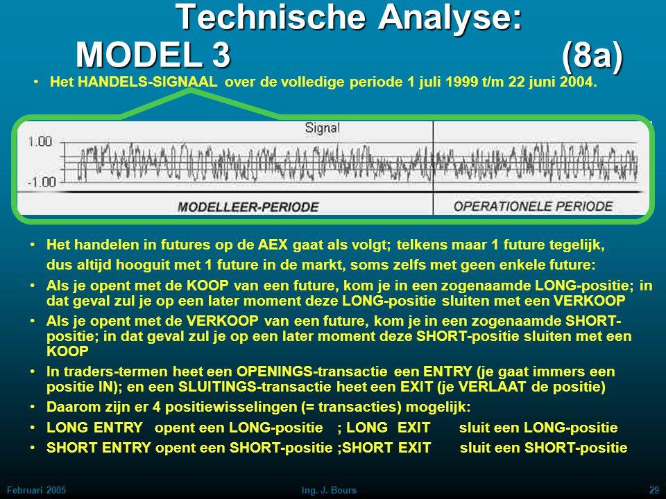 Februari 200528Ing. J. Bours Technische Analyse: MODEL 3 (8) Het HANDELS-SIGNAAL over de volledige periode 1 juli 1999 t/m 22 juni 2004. Aan dit hande