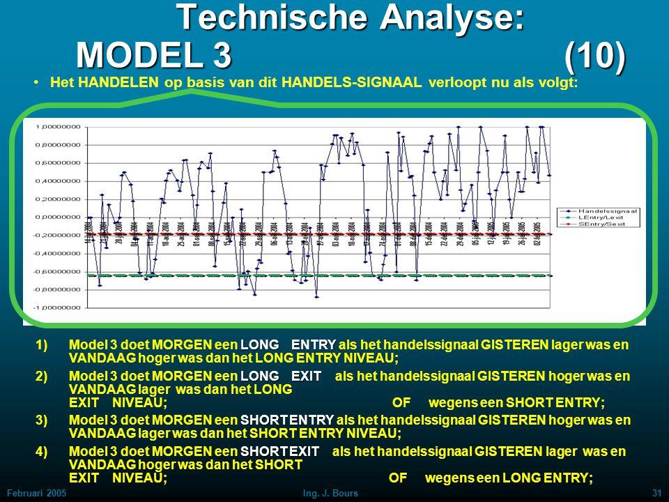 Februari 200530Ing. J. Bours Technische Analyse: MODEL 3 (9) Het HANDELS-SIGNAAL is met een plaatje erbij veel makkelijker te begrijpen! Onderstaand h